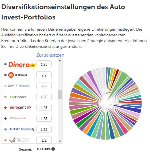 Abbildung 24: erweiterte Einstellungen im Autoinvestor (Quelle: mintos.com)